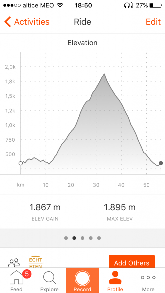 cycling mont ventoux strava
