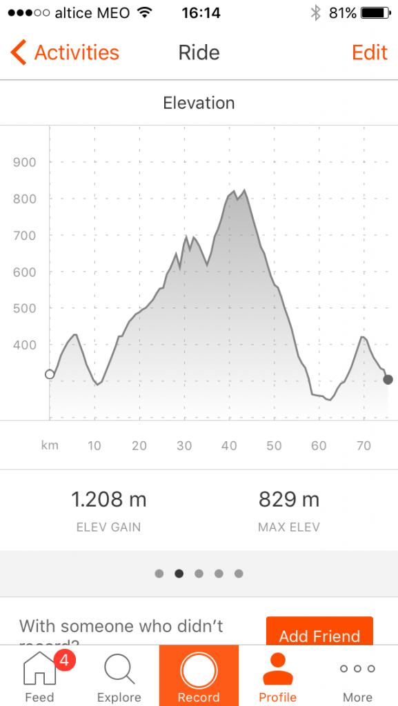 Cycling Gorges de la Nesque - Mont Ventoux1